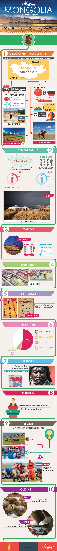 Infographic Mongolia travel